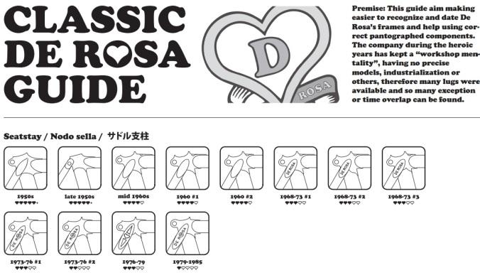 Classic_DeRosa_Guide